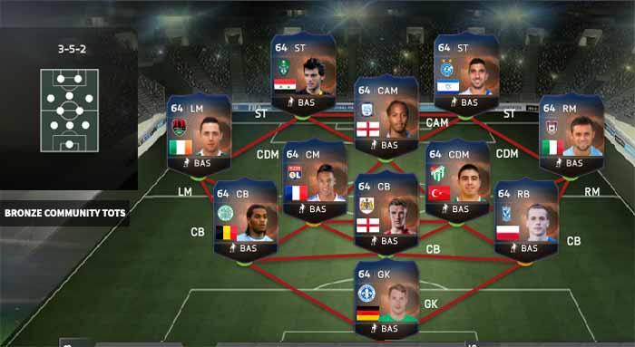 Previsão das Community TOTS de FIFA 15 Ultimate Team - Bronze
