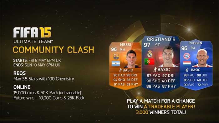 All the FIFA 15 Ultimate Team Tournaments