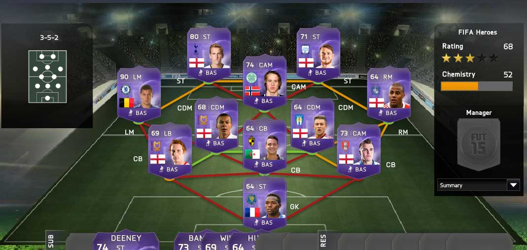 Heroes In-Form Cards of FIFA 15 Ultimate Team - May 5