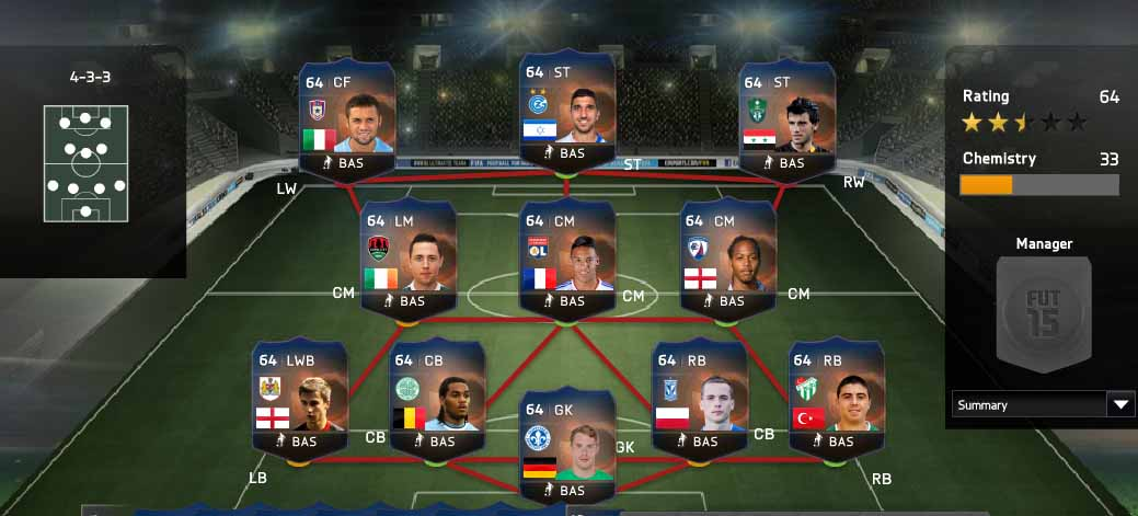 Community Team of the Season de Bronze de FIFA 15 Ultimate Team