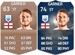 FIFA 15 Ultimate Team Football League TOTS