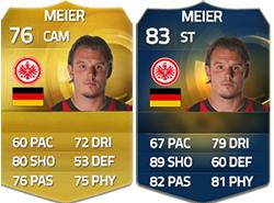 Team of the Season da Bundesliga em FIFA 15