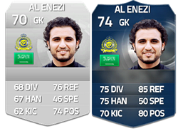 FIFA 15 Ultimate Team Saudi Professional League TOTS