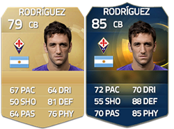 FIFA 15 Ultimate Team Serie A TOTS