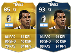 FIFA 15 Ultimate Team EA Sports TOTS