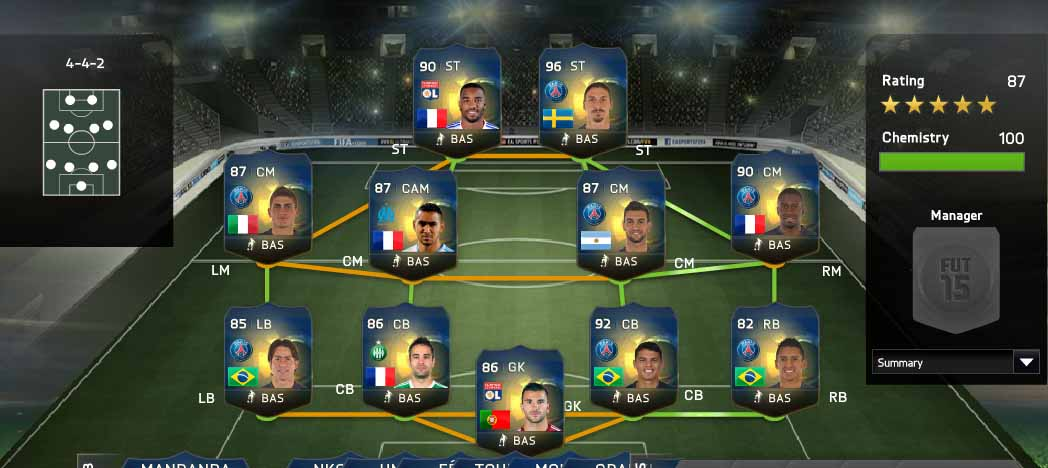 FUT 15 Ligue 1 TOTS (French League)