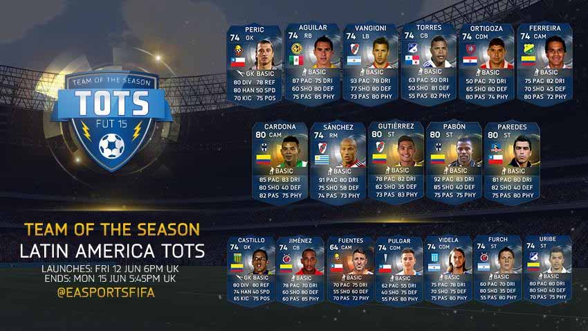FIFA 15 Ultimate Team Latin America TOTS