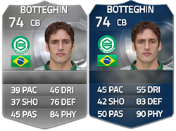 TOTS do Benelux em FIFA 15 Ultimate Team