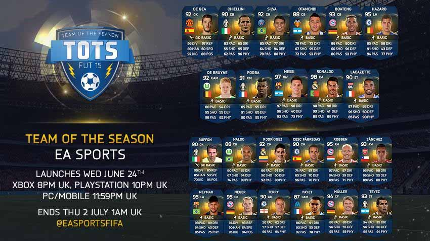 FUT 15 EA Sports TOTS (The Best of the Best)