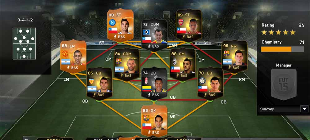 FIFA 15 Copa America's Team of the Tournament