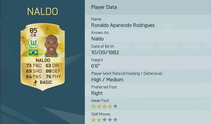 FIFA 16 Players with best ratings