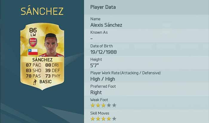 Os Melhores Jogadores de FIFA 16 Ultimate Team para cada Posição