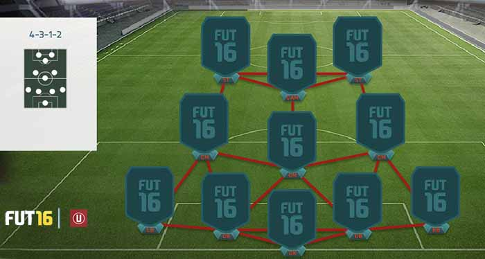FIFA 16 Ultimate Team Formations - 4-3-1-2
