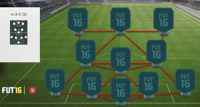 Guia de Táticas de FIFA 16 Ultimate Team - 4-3-3 (2)