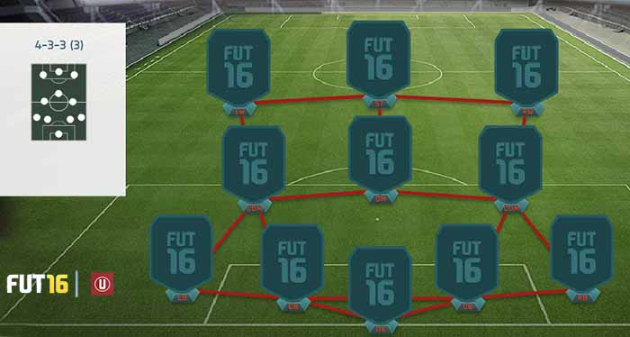 Guia de Táticas de FIFA 16 Ultimate Team - 4-3-3 (3)