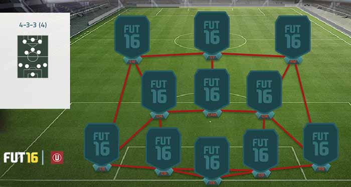 Guia de Táticas de FIFA 16 Ultimate Team - 4-3-3 (4)