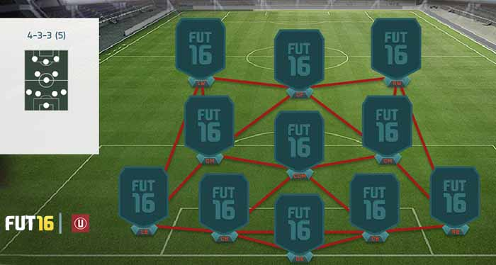 Guia de Táticas de FIFA 16 Ultimate Team - 4-3-3 (5)