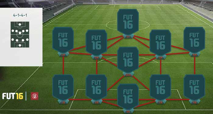 Guia de Táticas de FIFA 16 Ultimate Team - 4-1-4-1