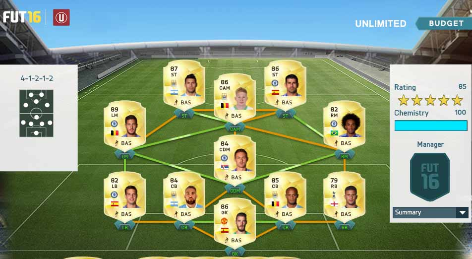 Guia da Barclays Premier League para FIFA 16 Ultimate Team