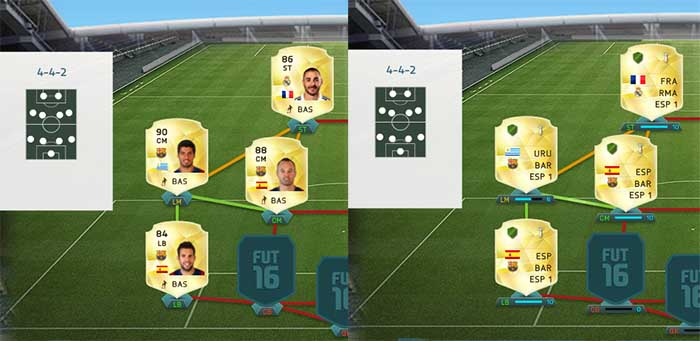 Como é Calculada em FIFA 16 Ultimate Team