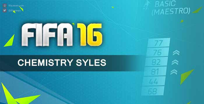 Chemistry Styles Cards for FIFA 16 Ultimate Team