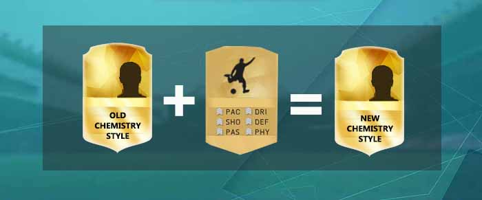 FUT Chemistry Glitch Explained
