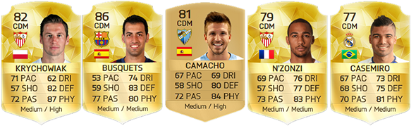 Guia da Liga BBVA para FIFA 16 Ultimate Team - CDM