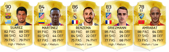 Guia da Liga BBVA para FIFA 16 Ultimate Team - CF e ST