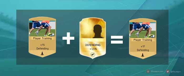 Guia de Staff para FIFA 16 Ultimate Team