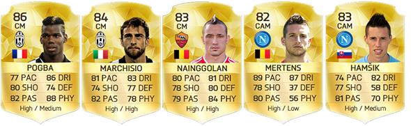 Guia da Serie A para FIFA 16 Ultimate Team - CM e CAM