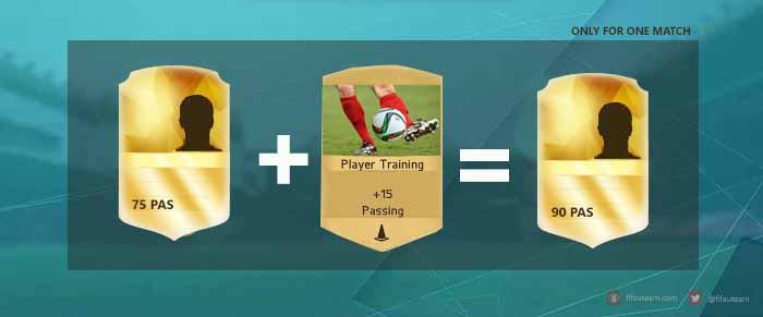 Guia de Cartas de Treino para FIFA 16 Ultimate Team