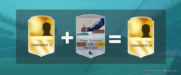 Guia de Cartas de Contrato para FIFA 16 Ultimate Team