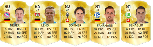 Guia da Bundesliga para FIFA 16 Ultimate Team - GK