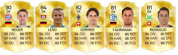 Bundesliga Squad Guide for FIFA 16 Ultimate Team
