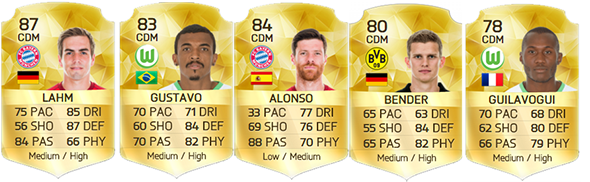 Guia da Bundesliga para FIFA 16 Ultimate Team - CDM