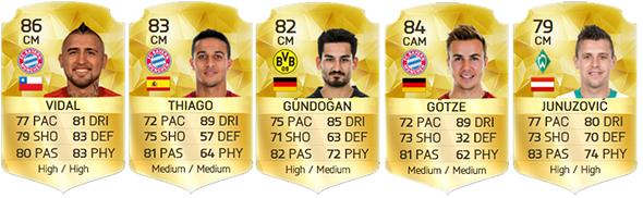 Guia da Bundesliga para FIFA 16 Ultimate Team - CM e CAM
