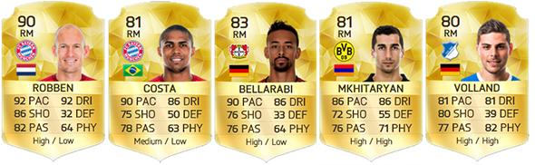 Guia da Bundesliga para FIFA 16 Ultimate Team - RM, RW e RF