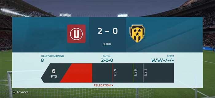 Divisões de FIFA 16 Ultimate Team