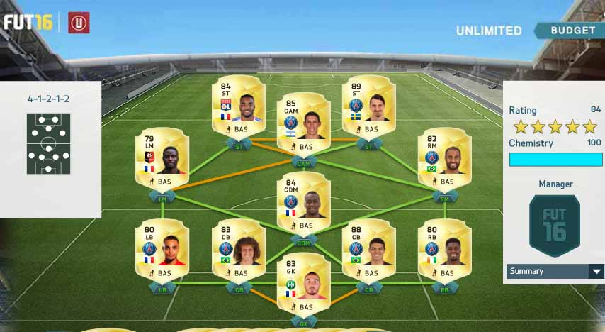Guia da Ligue 1 para FIFA 16 Ultimate Team