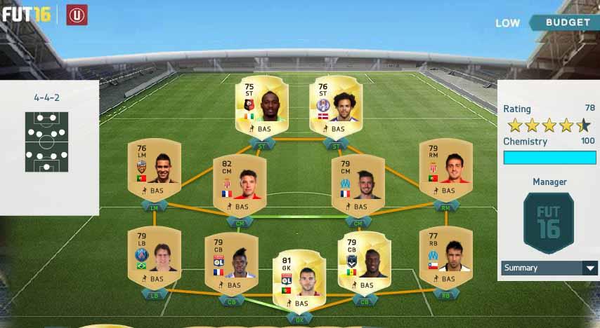 Guia da Ligue 1 para FIFA 16 Ultimate Team