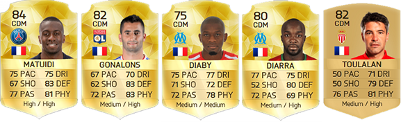 Guia da Ligue 1 para FIFA 16 Ultimate Team - CDM