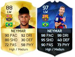 TOTY de FIFA 16 Ultimate Team - Os Melhores Jogadores de 2015