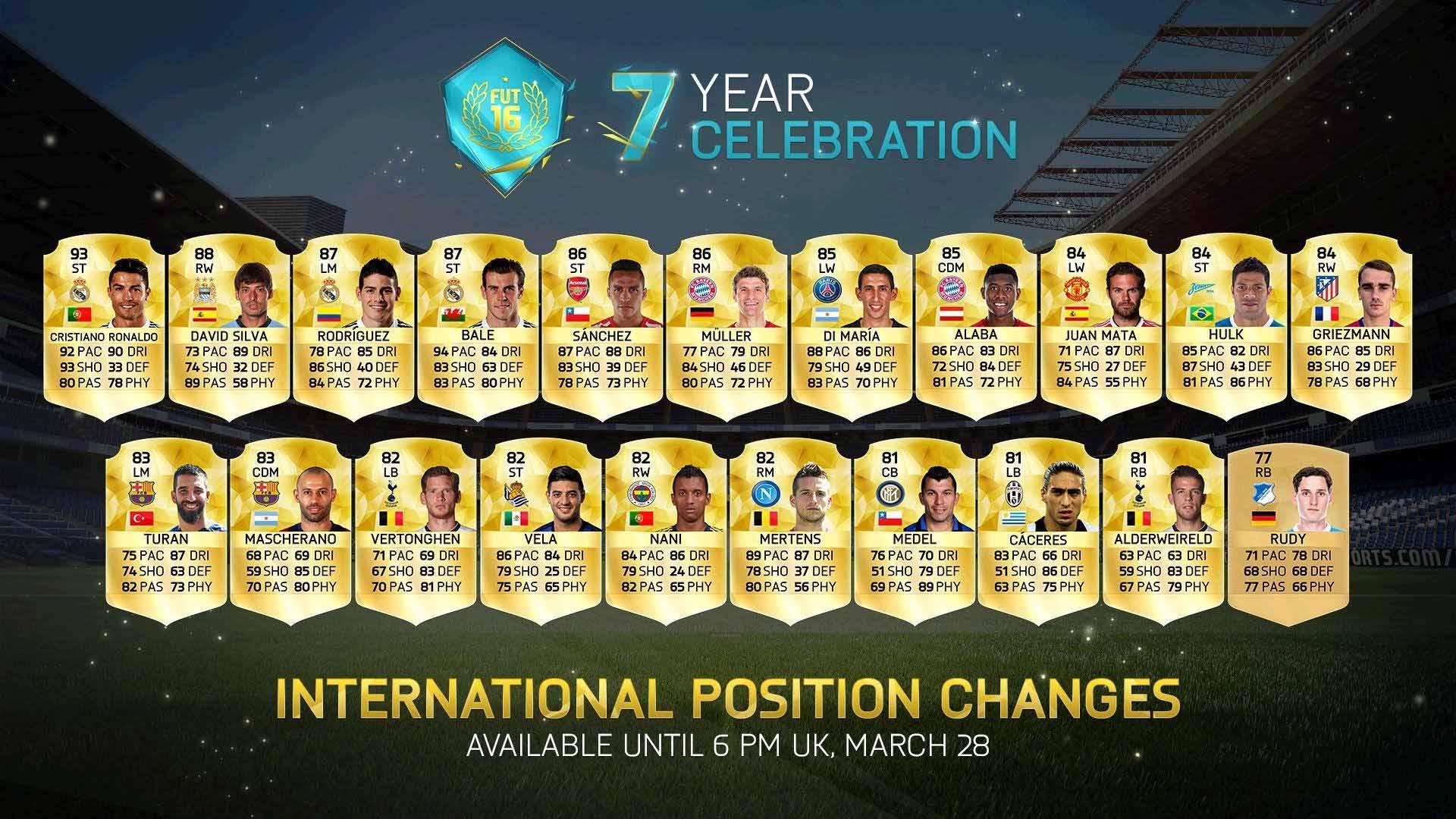 Celebre 7 Anos de FIFA Ultimate Team com muitas ofertas