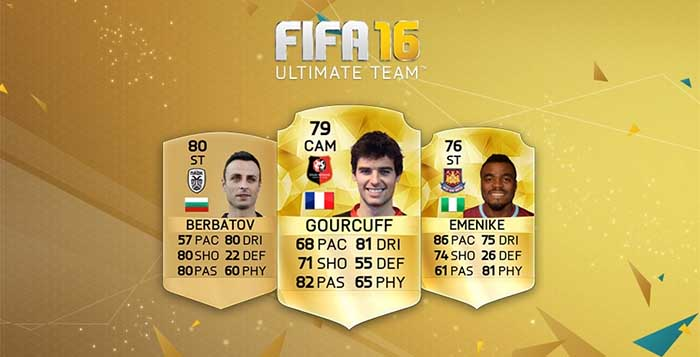 New Players Added to the FUT 16 Database