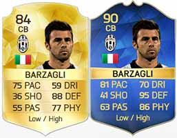 Team of the Season da Serie A de FIFA 16