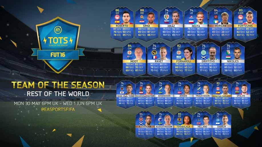 Team of the Season do Resto do Mundo de FIFA 16