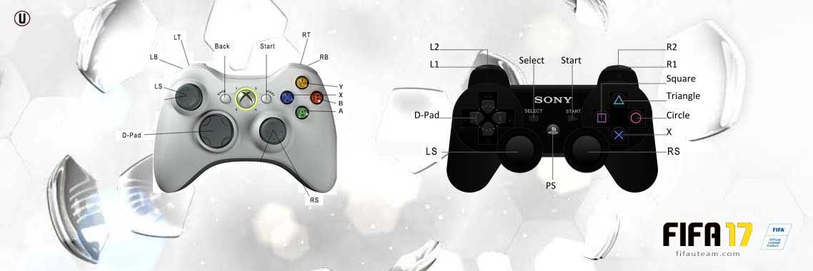 FIFA 17 Skill Moves