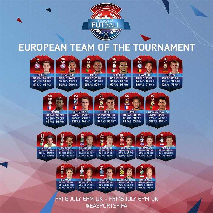 Equipa do Torneio Campeonato Europeu UEFA França 2016 em FIFA 16
