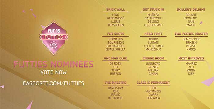 FUTTIES de FIFA 16 Ultimate Team: Lista de Nomeados e Vencedores