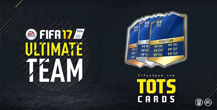 FIFA 17 Players Cards Guide - TOTS Cards
